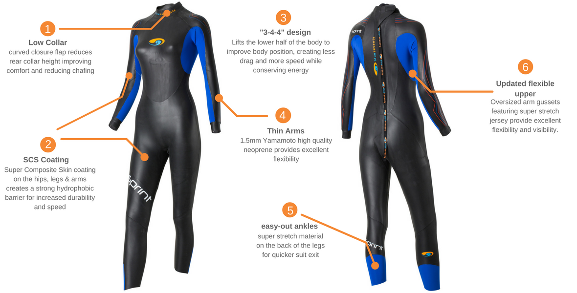 2017_Sprint_Suit_-_Womens_desktop